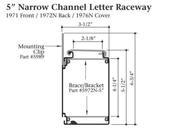 """5"""" Narrow Channel Letter Raceway Brace Brackets"""